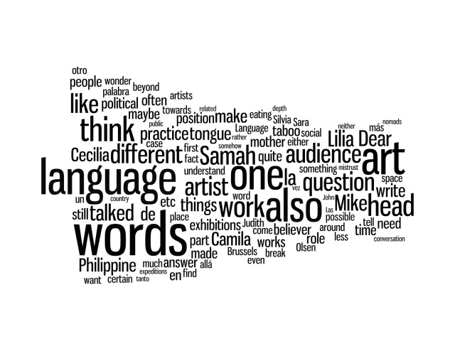 wordle correspondences II